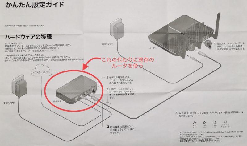 TP-Link Archer A10 の接続方法